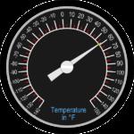 Gartemperaturen und Kerntemperaturen